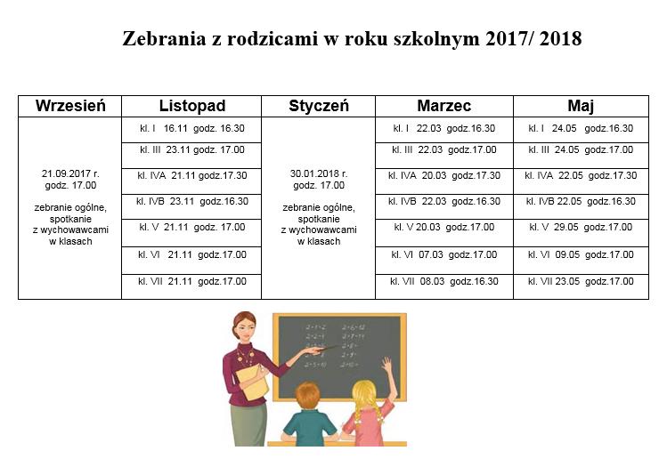 zebrania 2017-2018.png